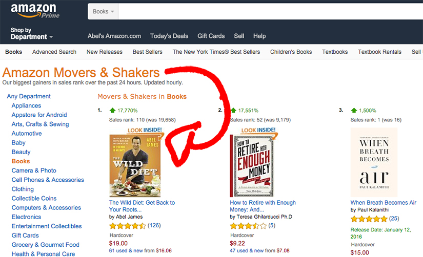 The Wild Diet became the #1 Book in Paleo and #1 Best-selling Mover and Shaker on all of Amazon… http://bit.ly/lose21lbs